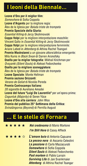 Leoni Biennale